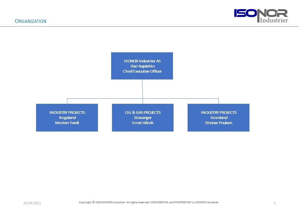 ISONOR organisasjon til web.
